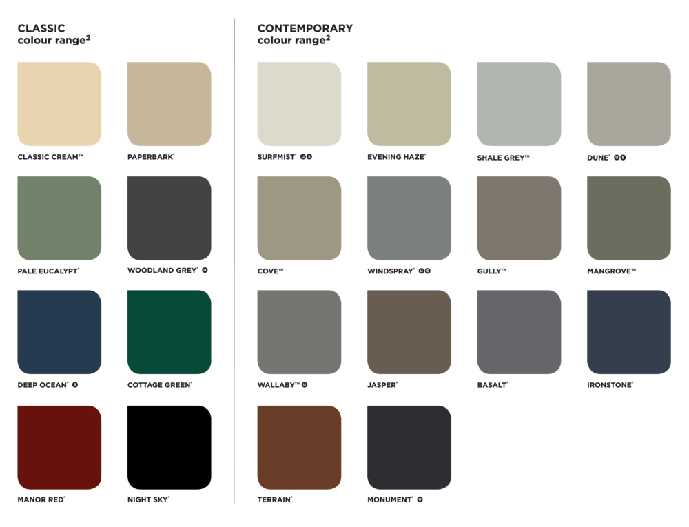 colorbond-tank-colour-range